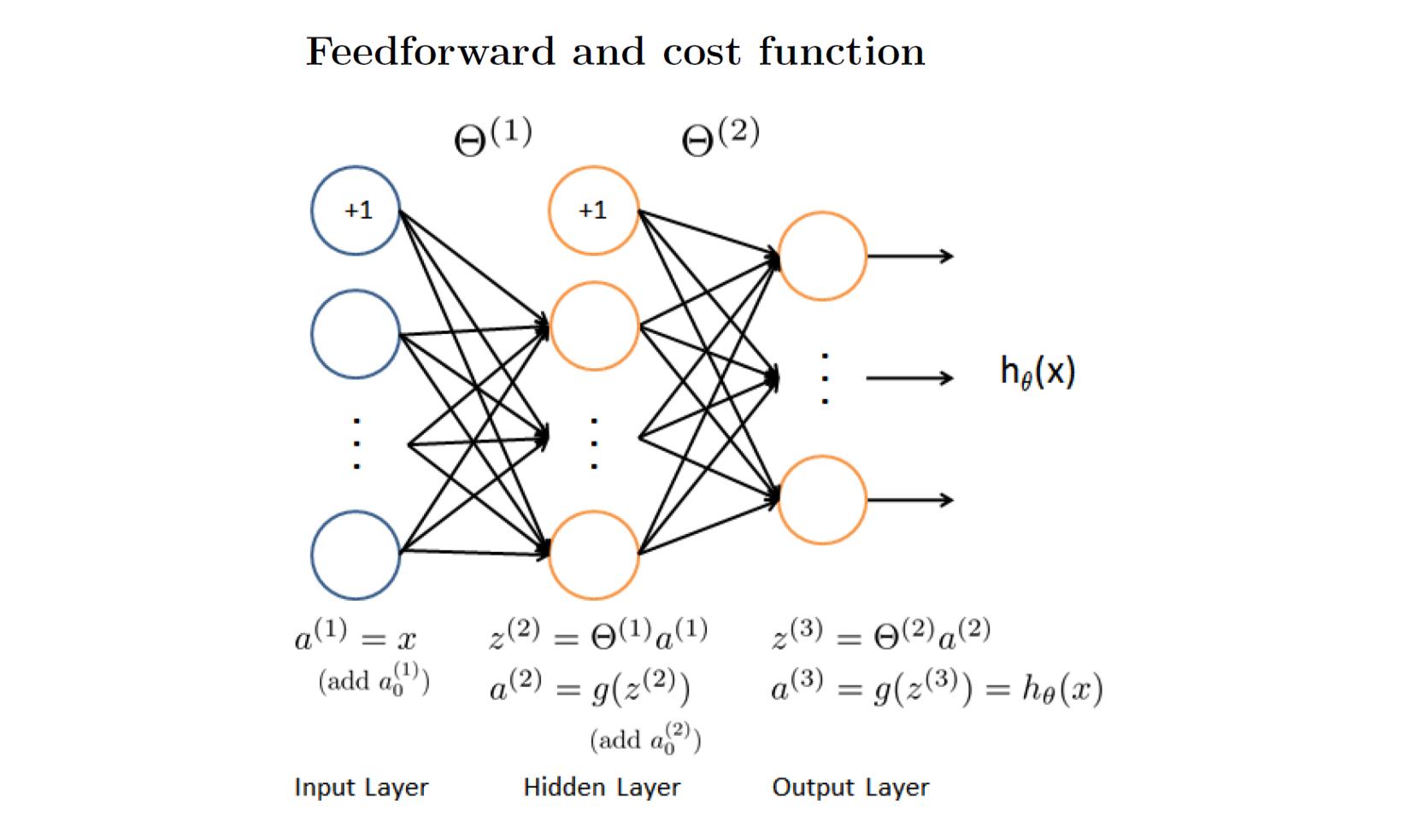 Feedforward model